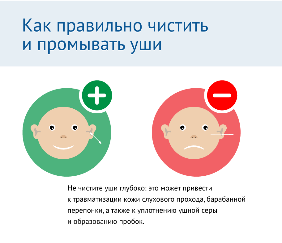 Как правильно чистить и промывать уши ребёнку
