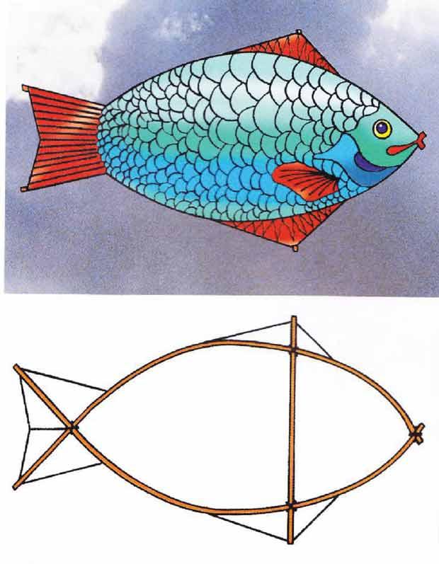Воздушный змей «Рыба»