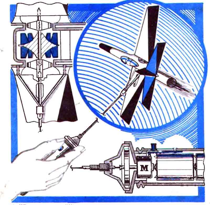 Реактивный самолёт на корде