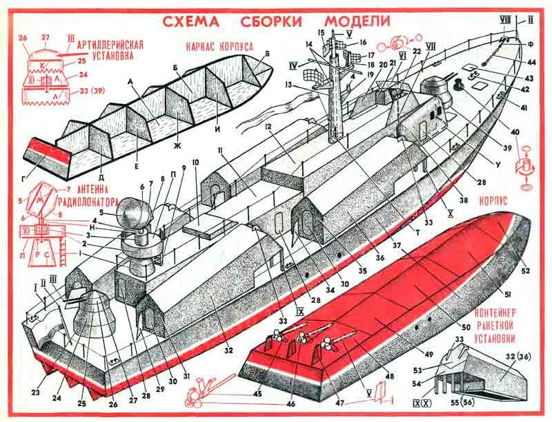 РАКЕТНЫЙ КАТЕР, музей на столе