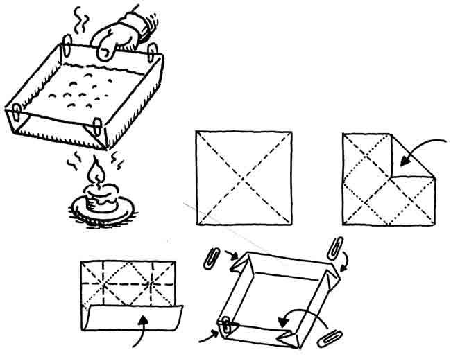 Бумажная сковородка